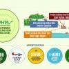 Kenalan Yuk dengan Integrasi Sistem Informasi SIPHPL